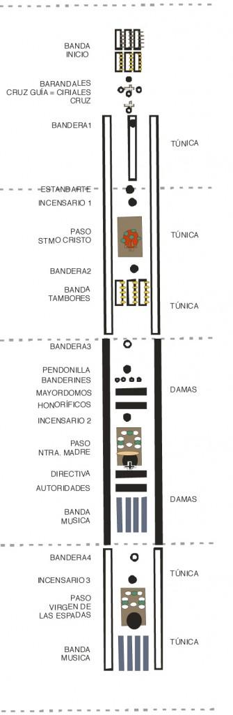 NTRA necesidades 040216